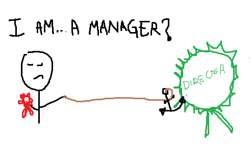 job, workaholic, manager, promotion
